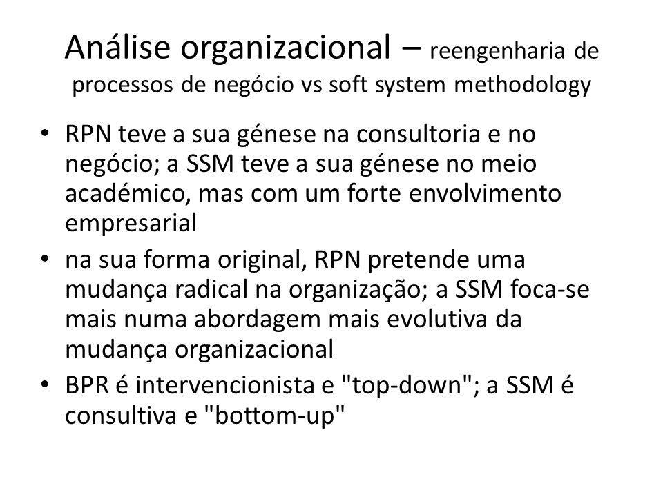 Análise organizacional – reengenharia de processos de negócio vs soft system methodology RPN teve a sua génese na consultoria e no negócio; a SSM teve
