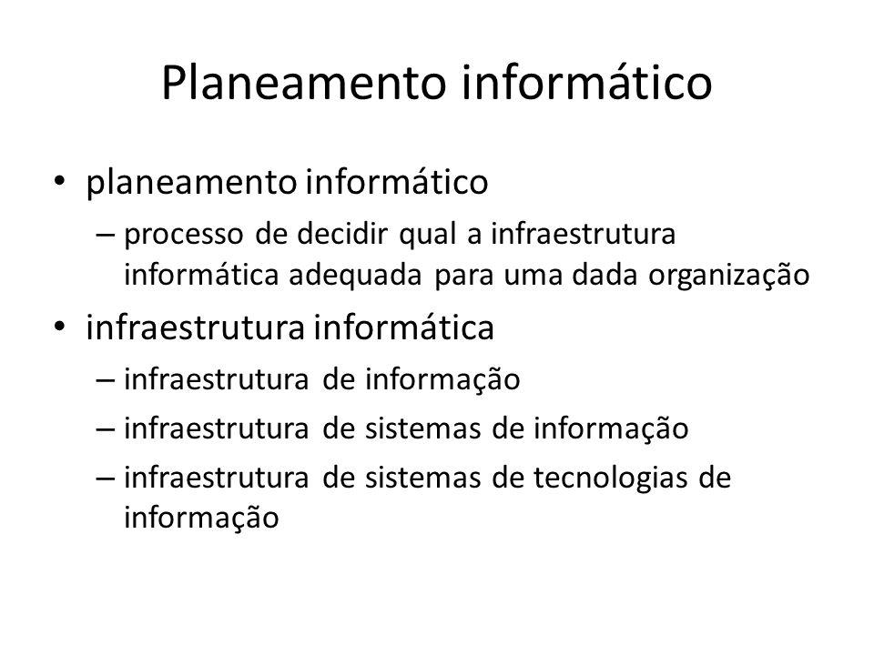Planeamento informático planeamento informático – processo de decidir qual a infraestrutura informática adequada para uma dada organização infraestrut