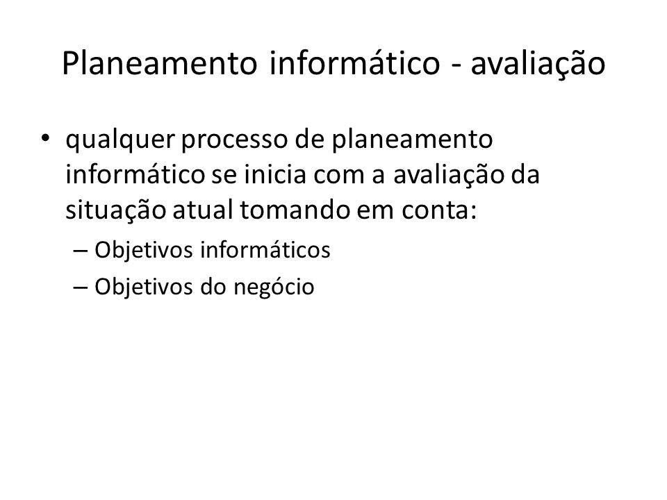 Planeamento informático - avaliação qualquer processo de planeamento informático se inicia com a avaliação da situação atual tomando em conta: – Objet