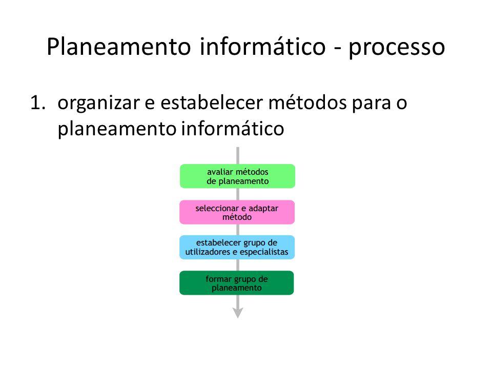 Planeamento informático - processo 1.organizar e estabelecer métodos para o planeamento informático