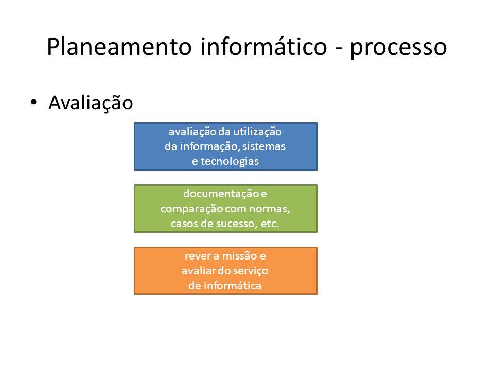 Planeamento informático - processo Avaliação avaliação da utilização da informação, sistemas e tecnologias documentação e comparação com normas, casos