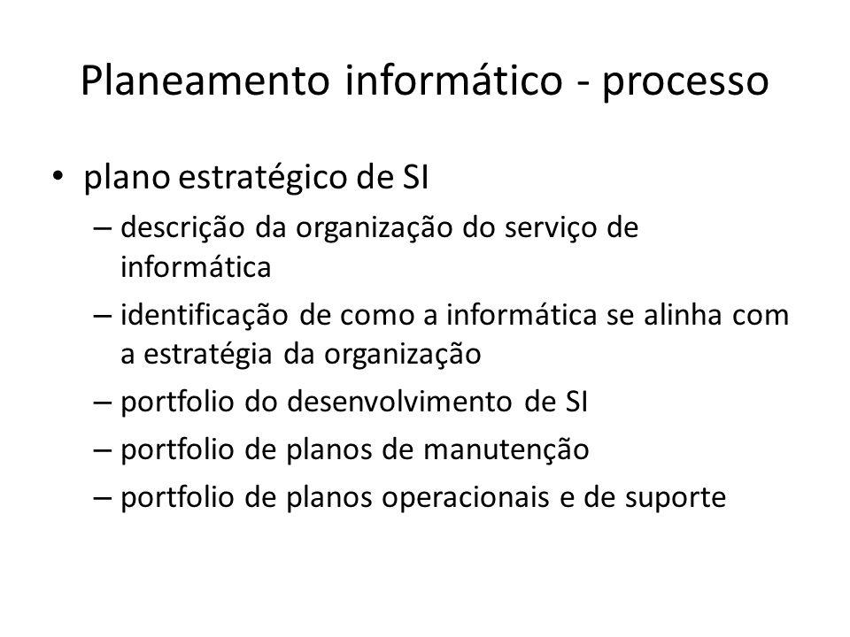 Planeamento informático - processo plano estratégico de SI – descrição da organização do serviço de informática – identificação de como a informática