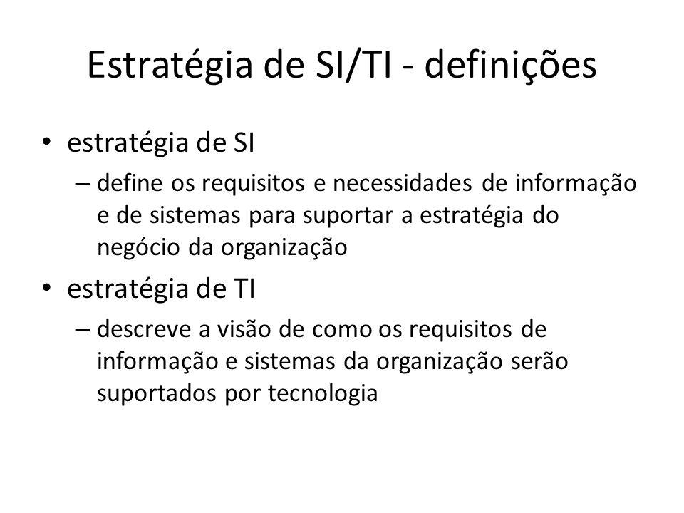 Estratégia de SI/TI - definições estratégia de SI – define os requisitos e necessidades de informação e de sistemas para suportar a estratégia do negó