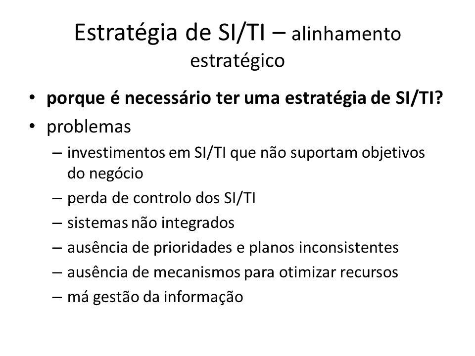 Estratégia de SI/TI – alinhamento estratégico porque é necessário ter uma estratégia de SI/TI? problemas – investimentos em SI/TI que não suportam obj