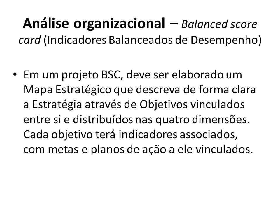 Análise organizacional – Balanced score card (Indicadores Balanceados de Desempenho) Em um projeto BSC, deve ser elaborado um Mapa Estratégico que des