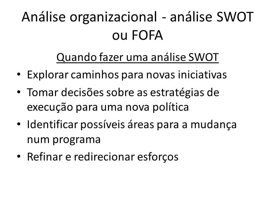 Análise organizacional - análise SWOT ou FOFA Quando fazer uma análise SWOT Explorar caminhos para novas iniciativas Tomar decisões sobre as estratégi