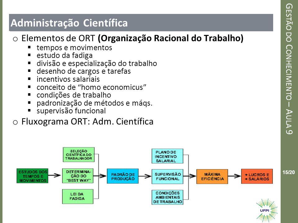 Clique para editar o estilo do título mestre G ESTÃO DO C ONHECIMENTO – A ULA 9 15/20 Administração Científica o Elementos de ORT (Organização Raciona