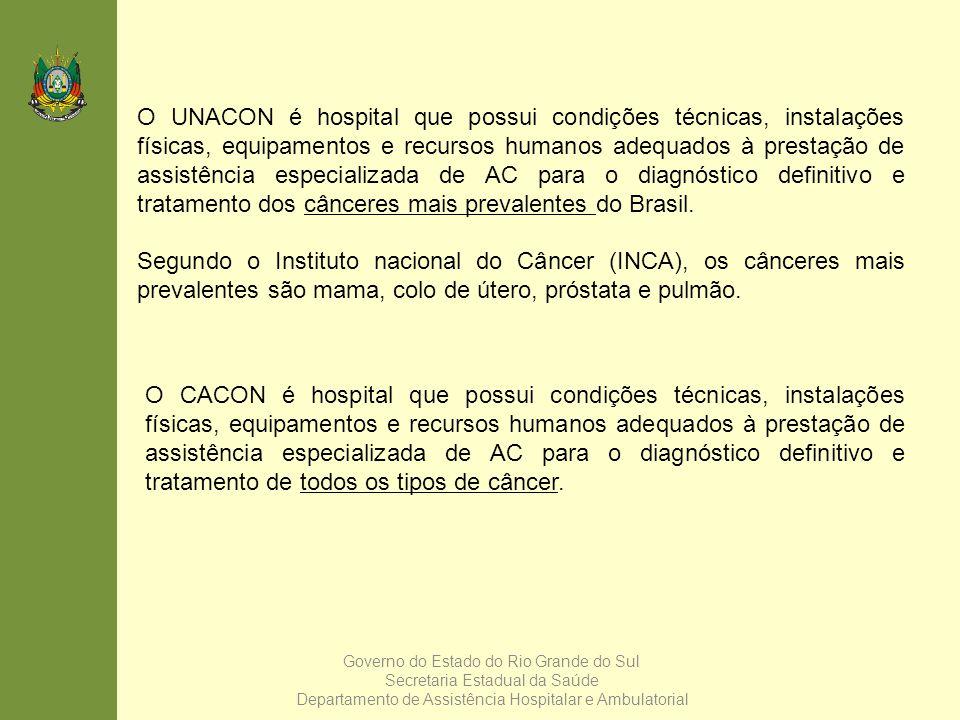 Governo do Estado do Rio Grande do Sul Secretaria Estadual da Saúde Departamento de Assistência Hospitalar e Ambulatorial O UNACON é hospital que poss