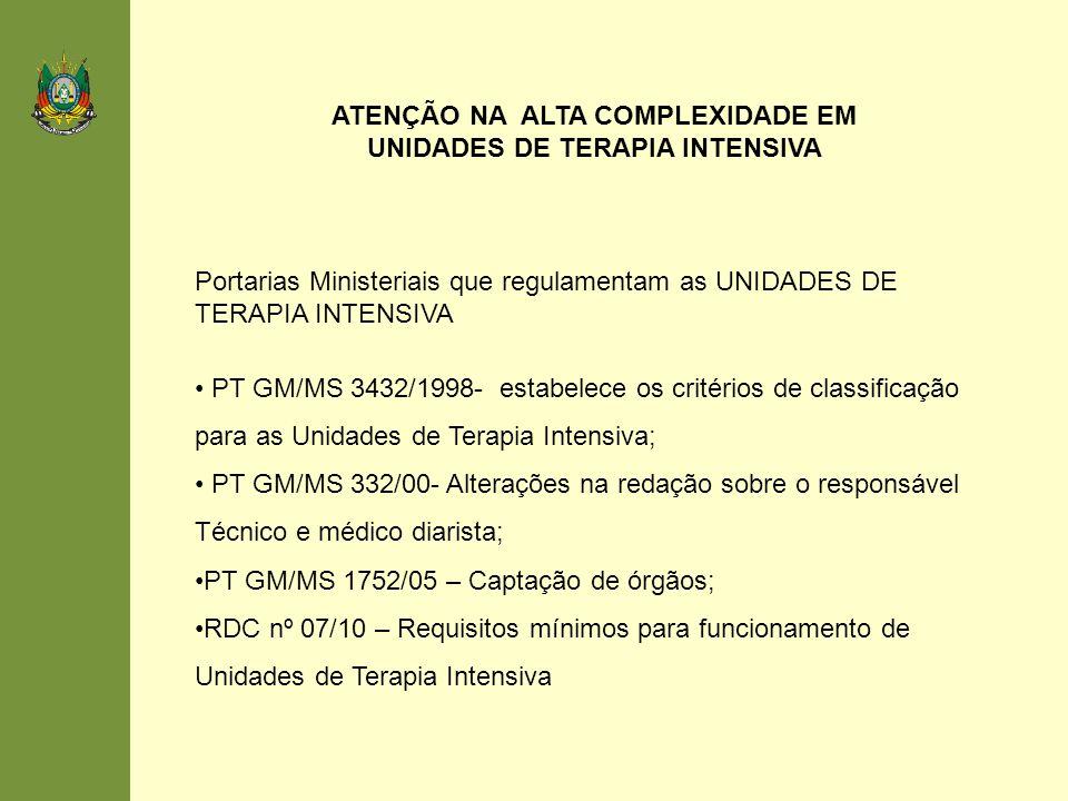 Portarias Ministeriais que regulamentam as UNIDADES DE TERAPIA INTENSIVA PT GM/MS 3432/1998- estabelece os critérios de classificação para as Unidades