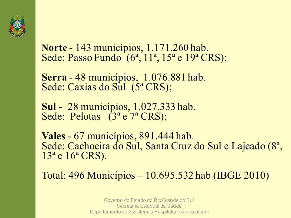 Governo do Estado do Rio Grande do Sul Secretaria Estadual da Saúde Departamento de Assistência Hospitalar e Ambulatorial N orte - 143 municípios, 1.1