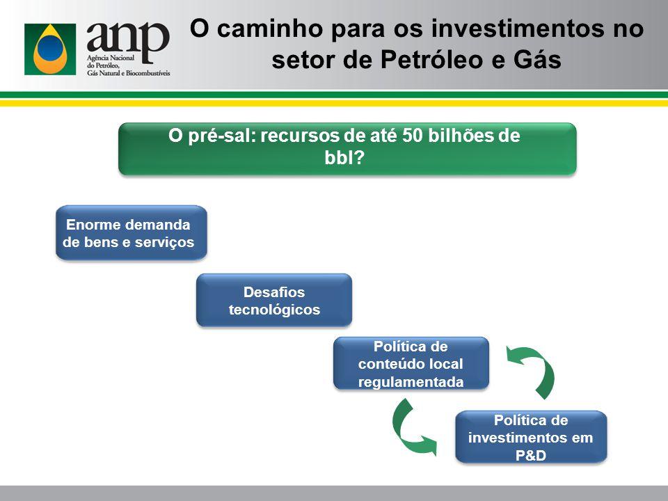 O pré-sal: recursos de até 50 bilhões de bbl? Política de investimentos em P&D Enorme demanda de bens e serviços Política de conteúdo local regulament