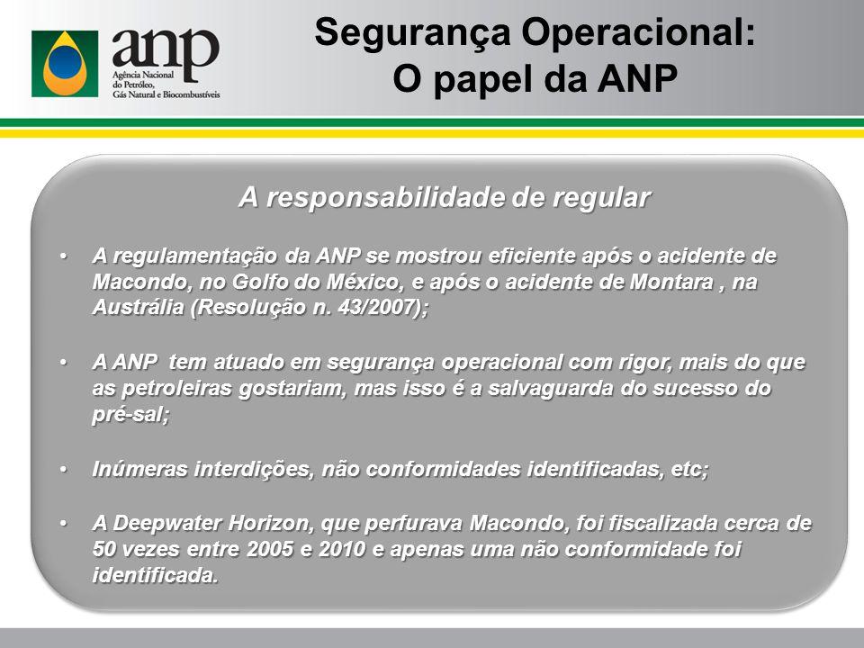Segurança Operacional: O papel da ANP A responsabilidade de regular A responsabilidade de regular A regulamentação da ANP se mostrou eficiente após o