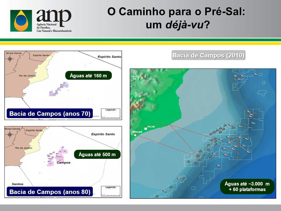 Bacia de Campos (2010) Bacia de Campos (anos 70) Águas até 160 m Bacia de Campos (anos 80) Águas até 500 m Águas até ~3.000 m + 60 plataformas O Camin
