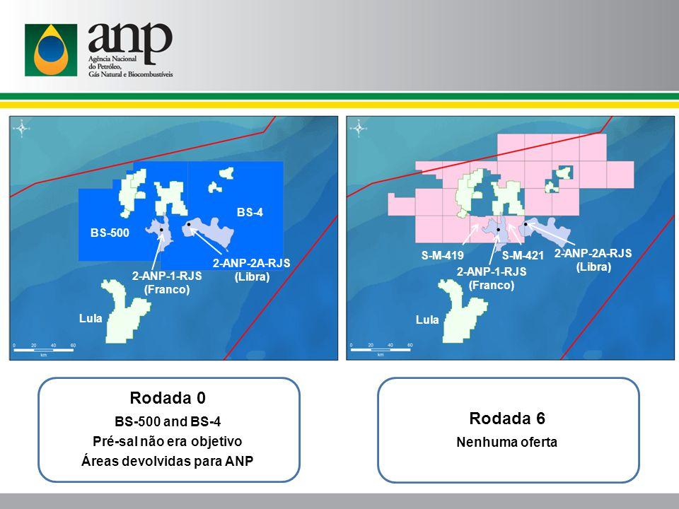 Rodada 0 BS-500 and BS-4 Pré-sal não era objetivo Áreas devolvidas para ANP Rodada 6 Nenhuma oferta 2-ANP-1-RJS (Franco) 2-ANP-2A-RJS (Libra) BS-500 B
