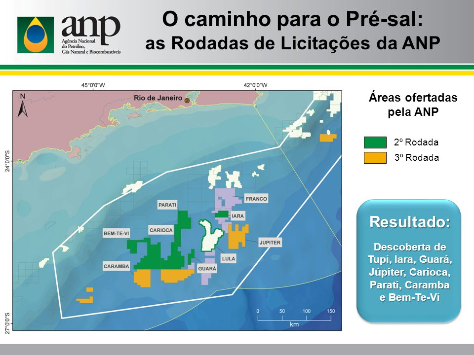 Áreas ofertadas pela ANP 2º Rodada 3º Rodada Resultado: Descoberta de Tupi, Iara, Guará, Júpiter, Carioca, Parati, Caramba e Bem-Te-Vi O caminho para