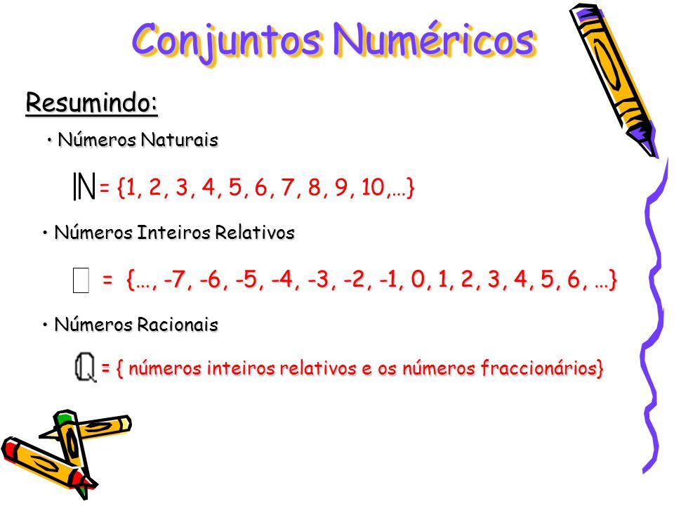 = {1, 2, 3, 4, 5, 6, 7, 8, 9, 10,…} Conjuntos Numéricos Resumindo: N Números Naturais úmeros Inteiros Relativos úmeros Racionais = { números inteiros