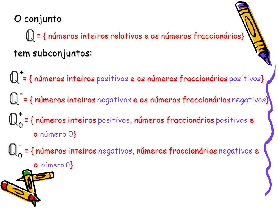 = { números inteiros relativos e os números fraccionários} = { números inteiros positivos e os números fraccionários positivos} O conjunto tem subconj