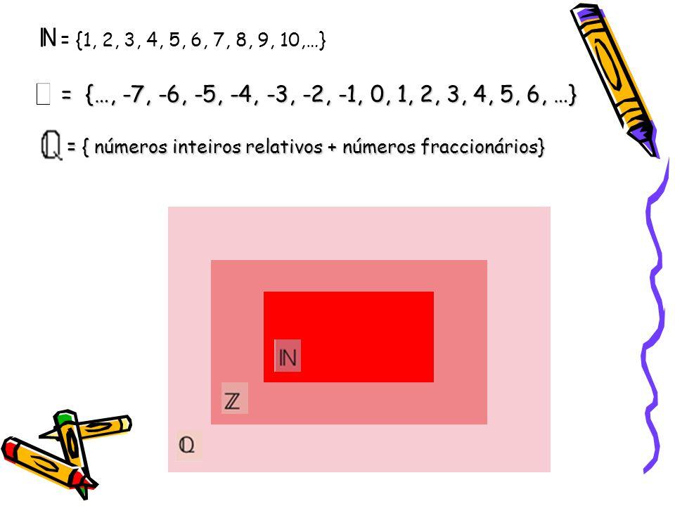 = {1, 2, 3, 4, 5, 6, 7, 8, 9, 10,…} = { números inteiros relativos + números fraccionários} = {…, -7, -6, -5, -4, -3, -2, -1, 0, 1, 2, 3, 4, 5, 6, …}