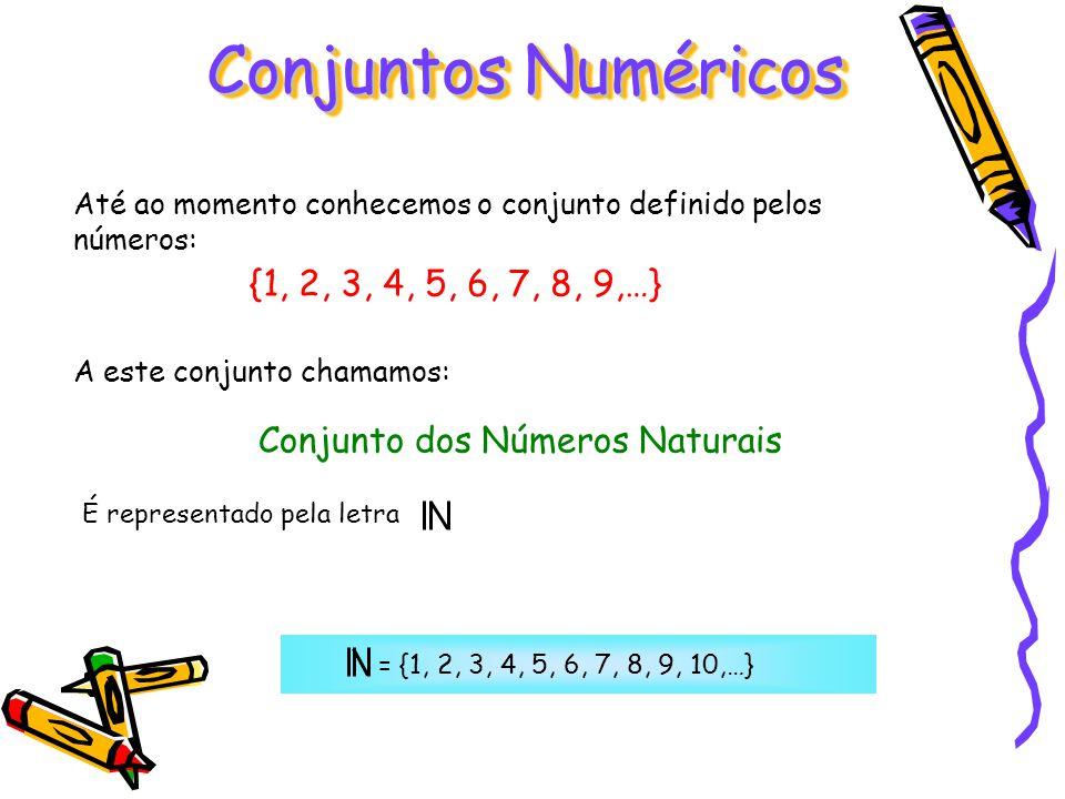 Conjuntos Numéricos Até ao momento conhecemos o conjunto definido pelos números: {1, 2, 3, 4, 5, 6, 7, 8, 9,…} A este conjunto chamamos: Conjunto dos