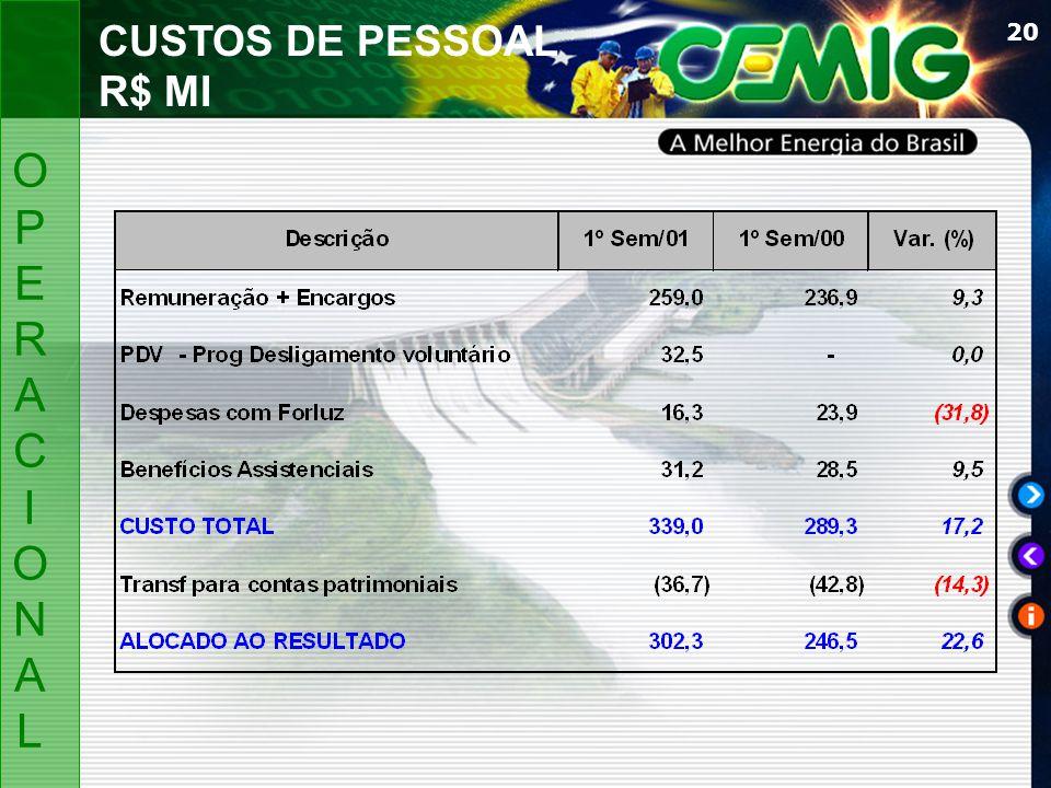 20 CUSTOS DE PESSOAL R$ MI OPERACIONALOPERACIONAL