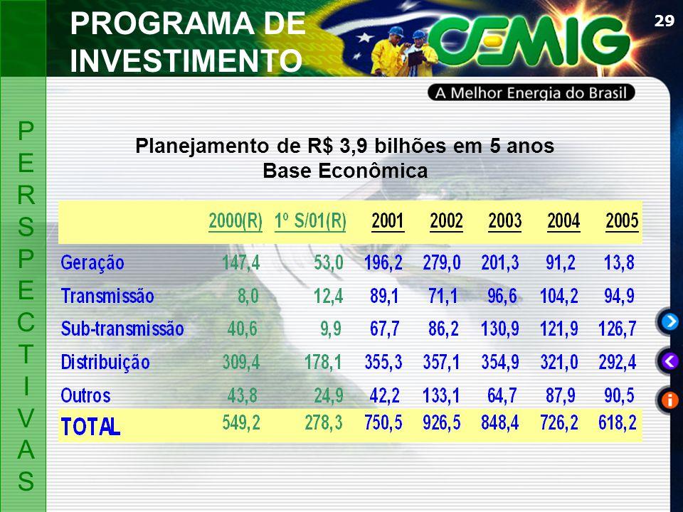 29 Planejamento de R$ 3,9 bilhões em 5 anos Base Econômica PERSPECTIVASPERSPECTIVAS PROGRAMA DE INVESTIMENTO