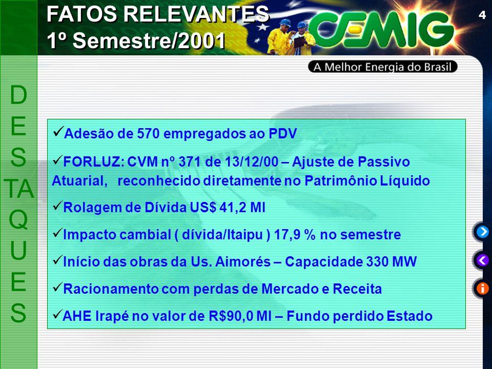 4 D ES TA Q U ES Adesão de 570 empregados ao PDV FORLUZ: CVM nº 371 de 13/12/00 – Ajuste de Passivo Atuarial, reconhecido diretamente no Patrimônio Líquido Rolagem de Dívida US$ 41,2 MI Impacto cambial ( dívida/Itaipu ) 17,9 % no semestre Início das obras da Us.