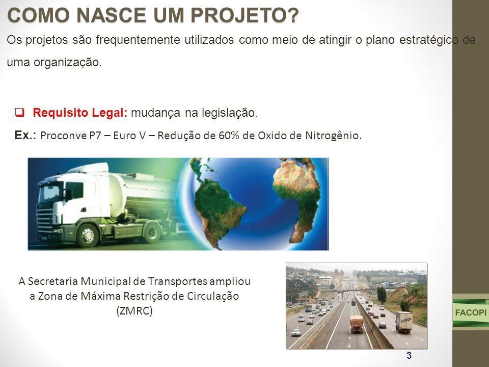 COMO NASCE UM PROJETO? 3 Requisito Legal: mudança na legislação. Ex.: Proconve P7 – Euro V – Redução de 60% de Oxido de Nitrogênio. Os projetos são fr