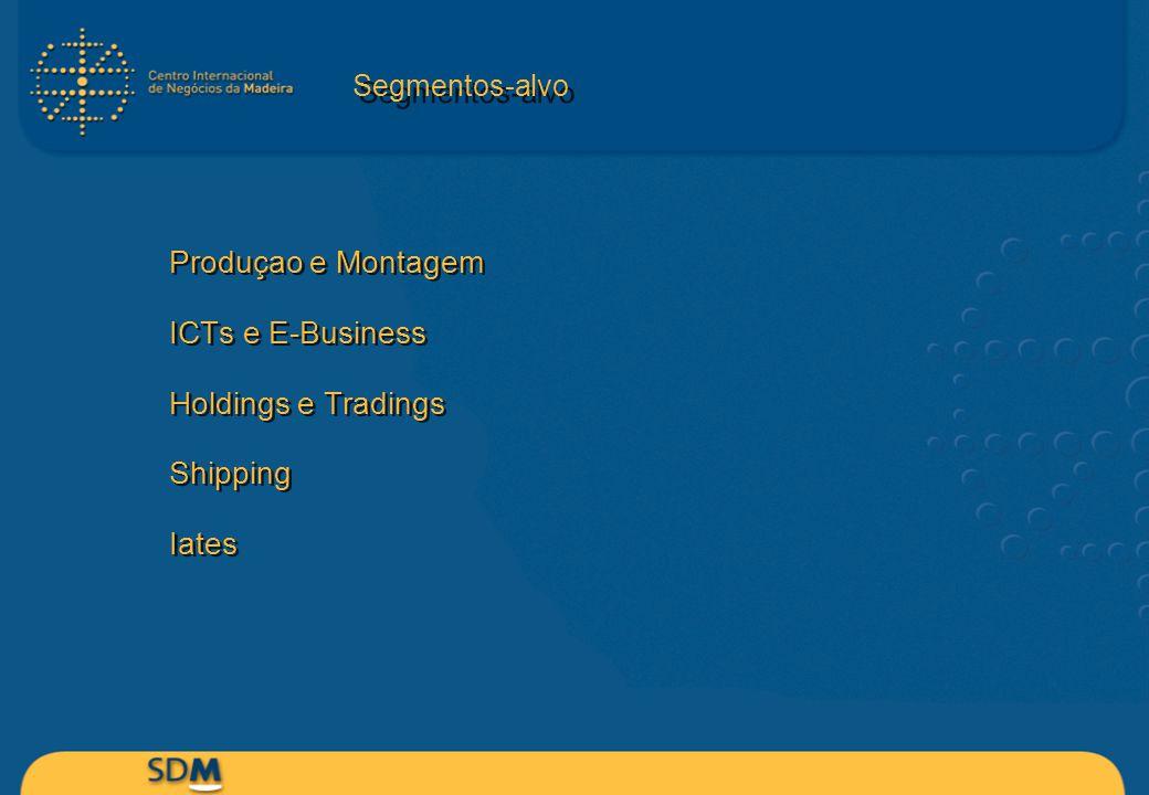 Segmentos-alvo Produçao e Montagem ICTs e E-Business Holdings e Tradings Shipping Iates Produçao e Montagem ICTs e E-Business Holdings e Tradings Ship