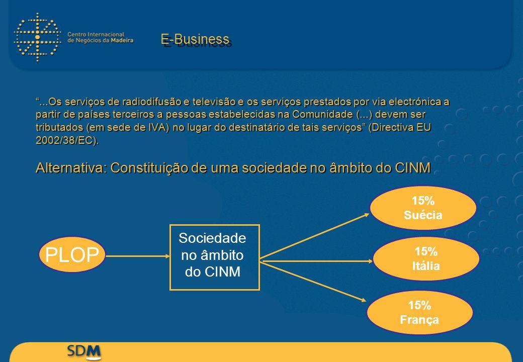 E-Business...Os serviços de radiodifusão e televisão e os serviços prestados por via electrónica a partir de países terceiros a pessoas estabelecidas
