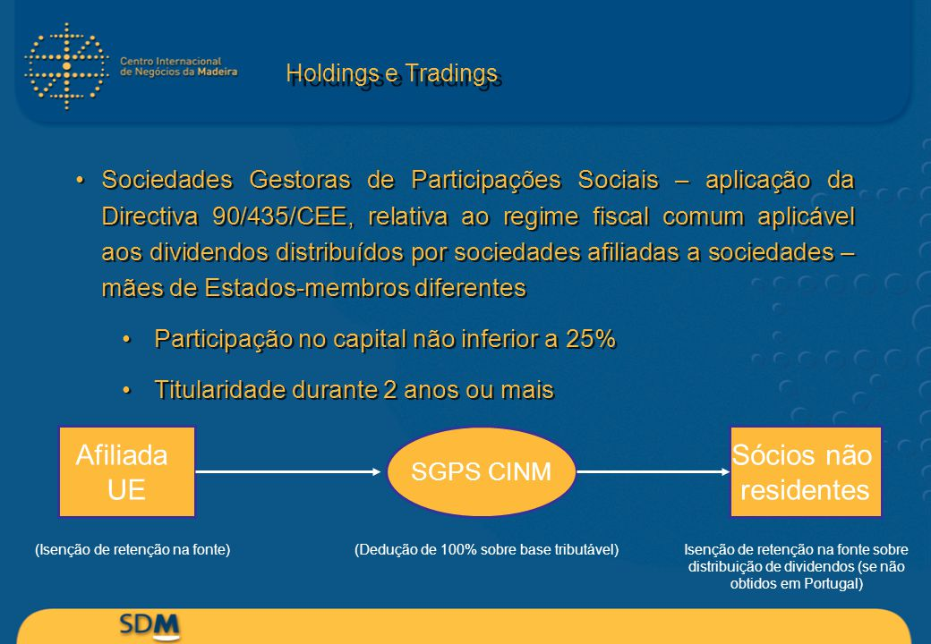 Holdings e Tradings Sociedades Gestoras de Participações Sociais – aplicação da Directiva 90/435/CEE, relativa ao regime fiscal comum aplicável aos di