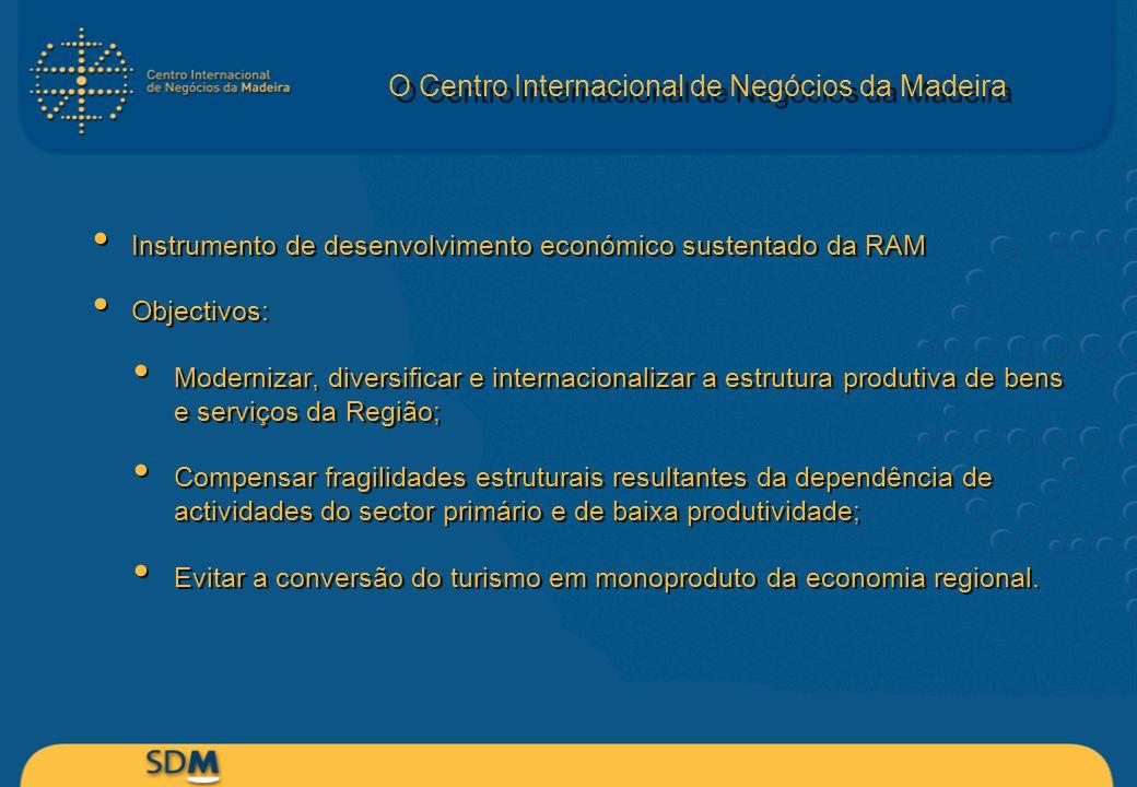 O Centro Internacional de Negócios da Madeira Instrumento de desenvolvimento económico sustentado da RAM Objectivos: Modernizar, diversificar e intern