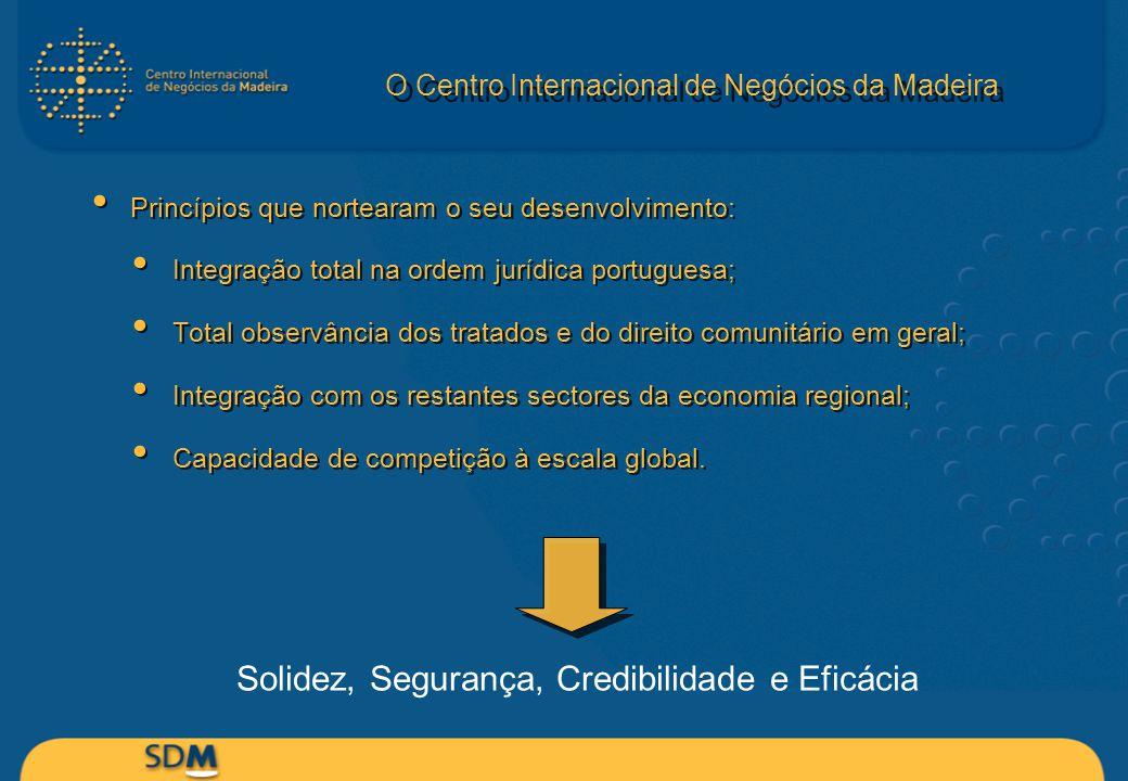 O Centro Internacional de Negócios da Madeira Princípios que nortearam o seu desenvolvimento: Integração total na ordem jurídica portuguesa; Total obs