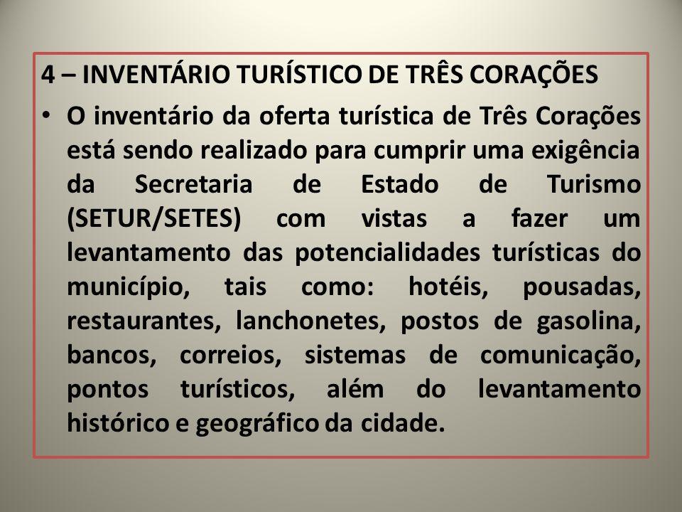 4 – INVENTÁRIO TURÍSTICO DE TRÊS CORAÇÕES O inventário da oferta turística de Três Corações está sendo realizado para cumprir uma exigência da Secreta