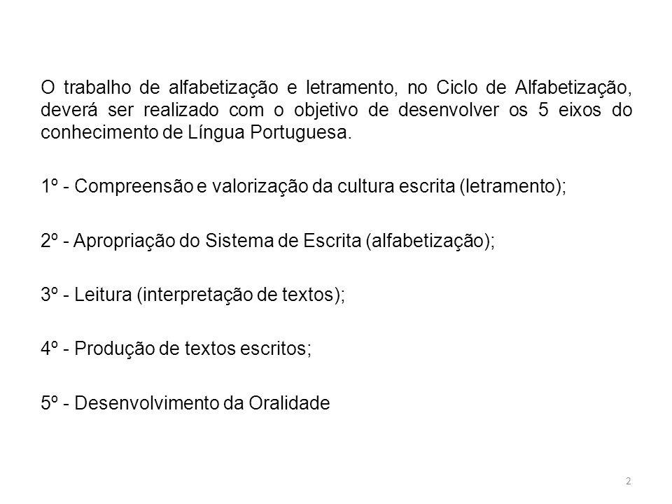 O trabalho de alfabetização e letramento, no Ciclo de Alfabetização, deverá ser realizado com o objetivo de desenvolver os 5 eixos do conhecimento de Língua Portuguesa.