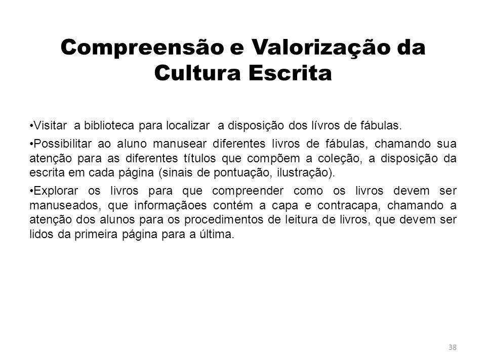 Compreensão e Valorização da Cultura Escrita Visitar a biblioteca para localizar a disposição dos lívros de fábulas.