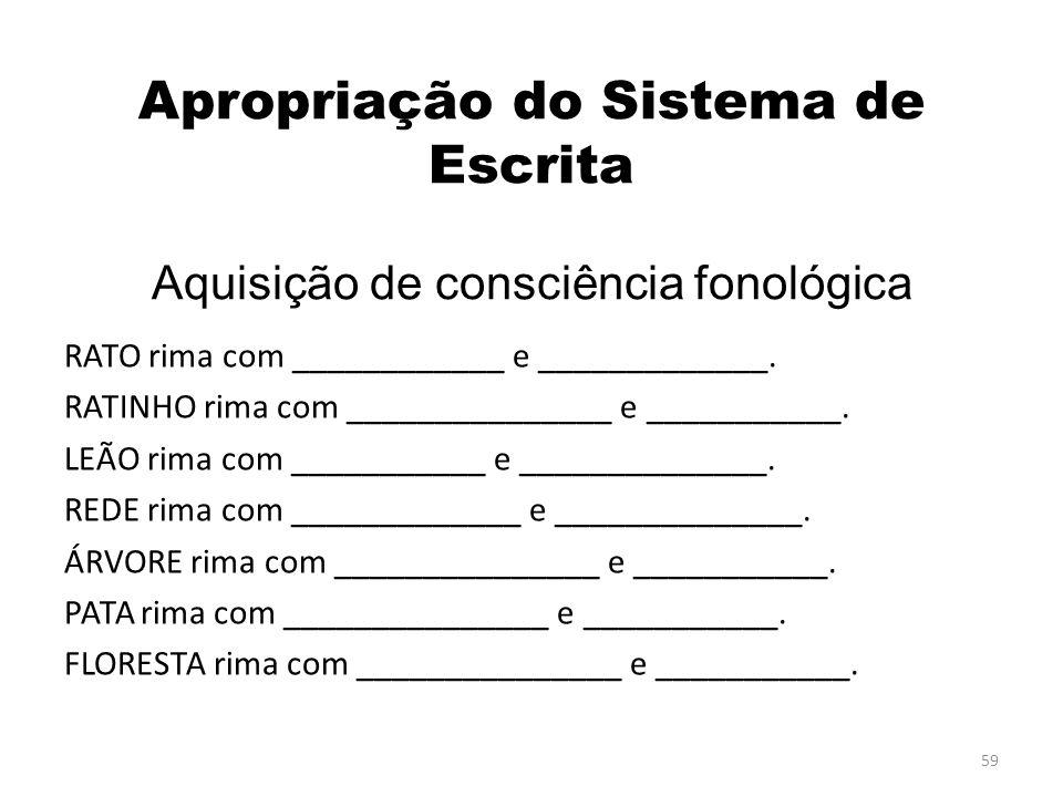 Aquisição de consciência fonológica RATO rima com ____________ e _____________.