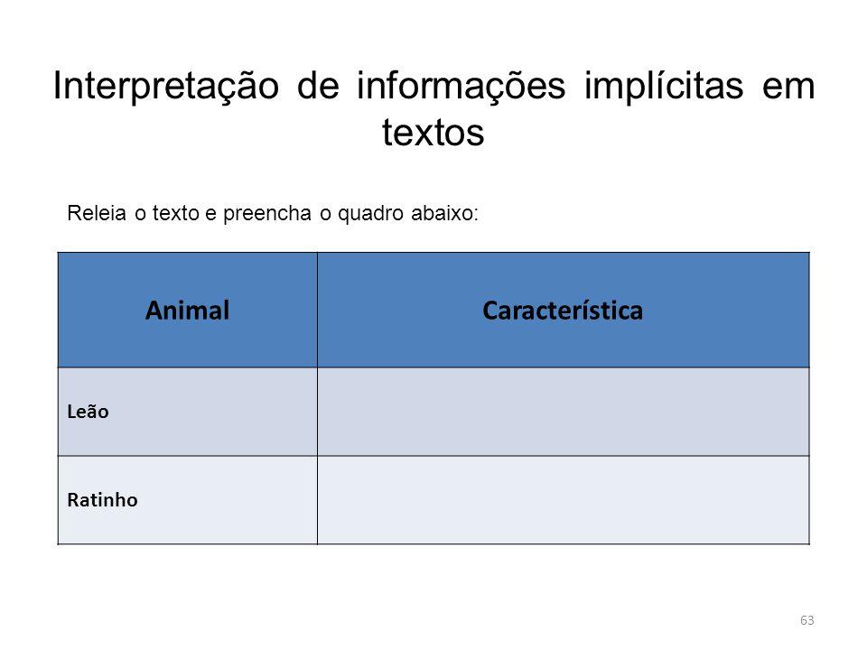 Interpretação de informações implícitas em textos Animal Característica Leão Ratinho Releia o texto e preencha o quadro abaixo: 63