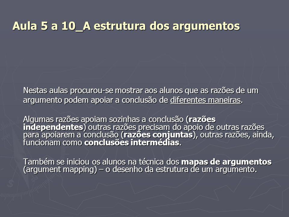 Aula 5 a 10_A estrutura dos argumentos Nestas aulas procurou-se mostrar aos alunos que as razões de um argumento podem apoiar a conclusão de diferente