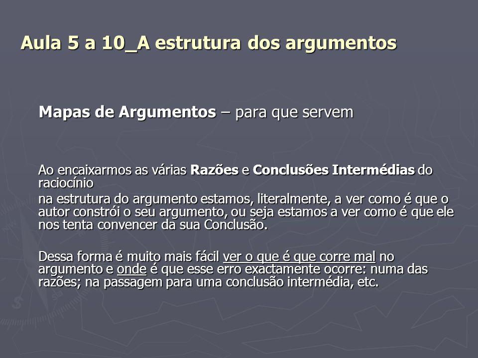 Aula 5 a 10_A estrutura dos argumentos Mapas de Argumentos – para que servem Ao encaixarmos as várias Razões e Conclusões Intermédias do raciocínio na