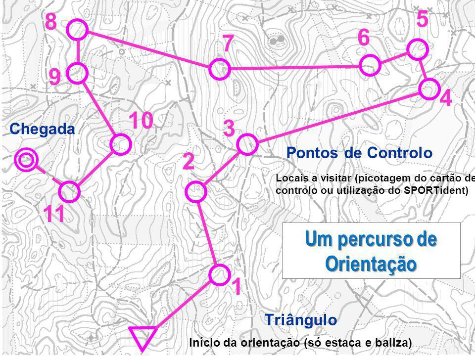 1 2 3 45 6 7 8 9 10 11 Um percurso de Orientação Triângulo Início da orientação (só estaca e baliza) Pontos de Controlo Locais a visitar (picotagem do