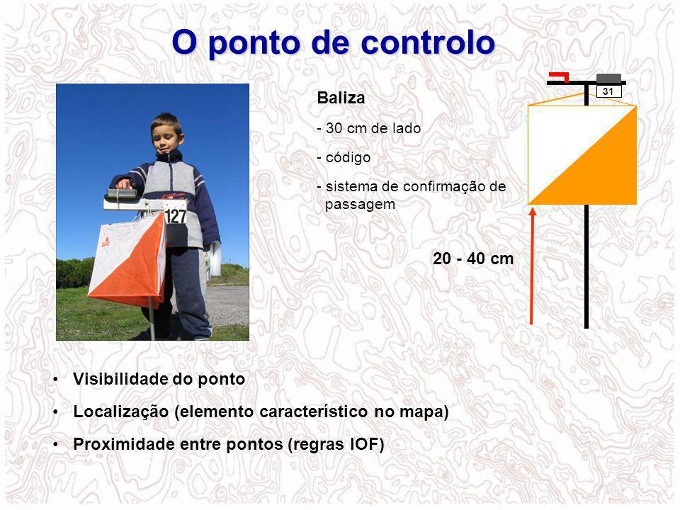O ponto de controlo Visibilidade do ponto Localização (elemento característico no mapa) Proximidade entre pontos (regras IOF) 20 - 40 cm Baliza - 30 c