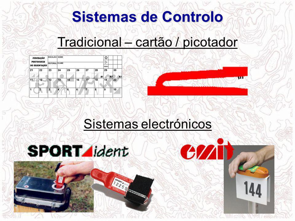 Sistemas de Controlo Tradicional – cartão / picotador Sistemas electrónicos