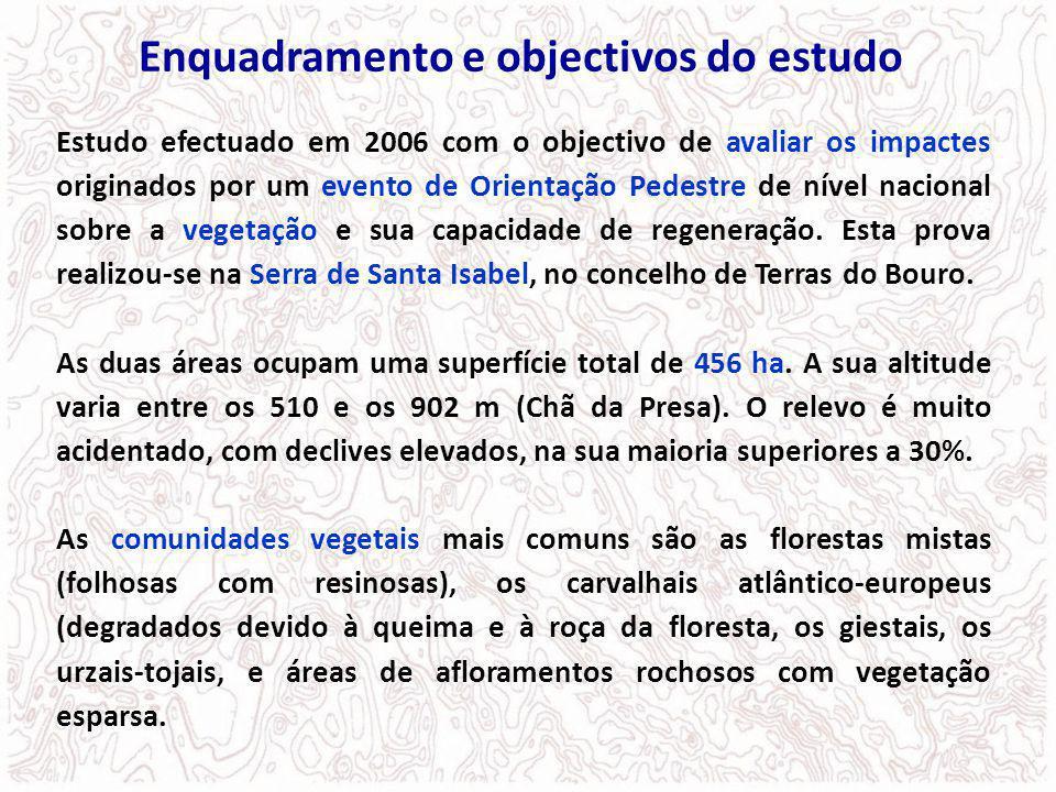 Enquadramento e objectivos do estudo Estudo efectuado em 2006 com o objectivo de avaliar os impactes originados por um evento de Orientação Pedestre d