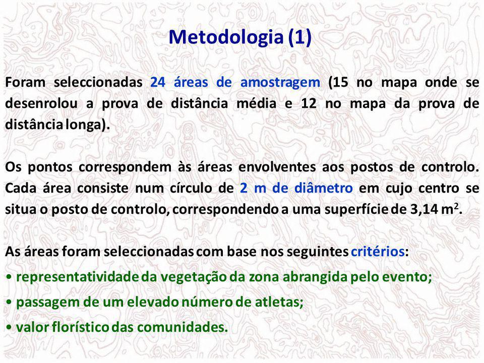 Metodologia (1) Foram seleccionadas 24 áreas de amostragem (15 no mapa onde se desenrolou a prova de distância média e 12 no mapa da prova de distânci