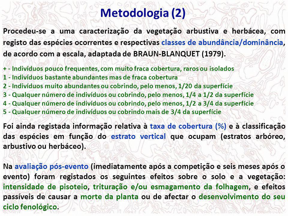 Metodologia (2) Procedeu-se a uma caracterização da vegetação arbustiva e herbácea, com registo das espécies ocorrentes e respectivas classes de abund
