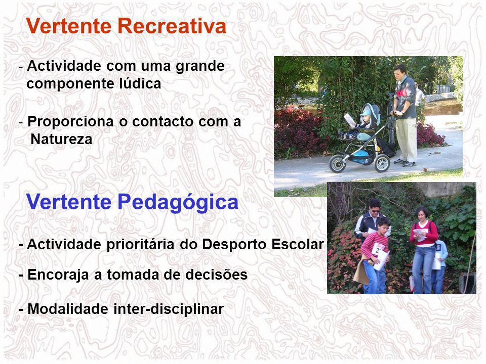 Vertente Recreativa Vertente Pedagógica - Actividade com uma grande componente lúdica - Proporciona o contacto com a Natureza - Actividade prioritária