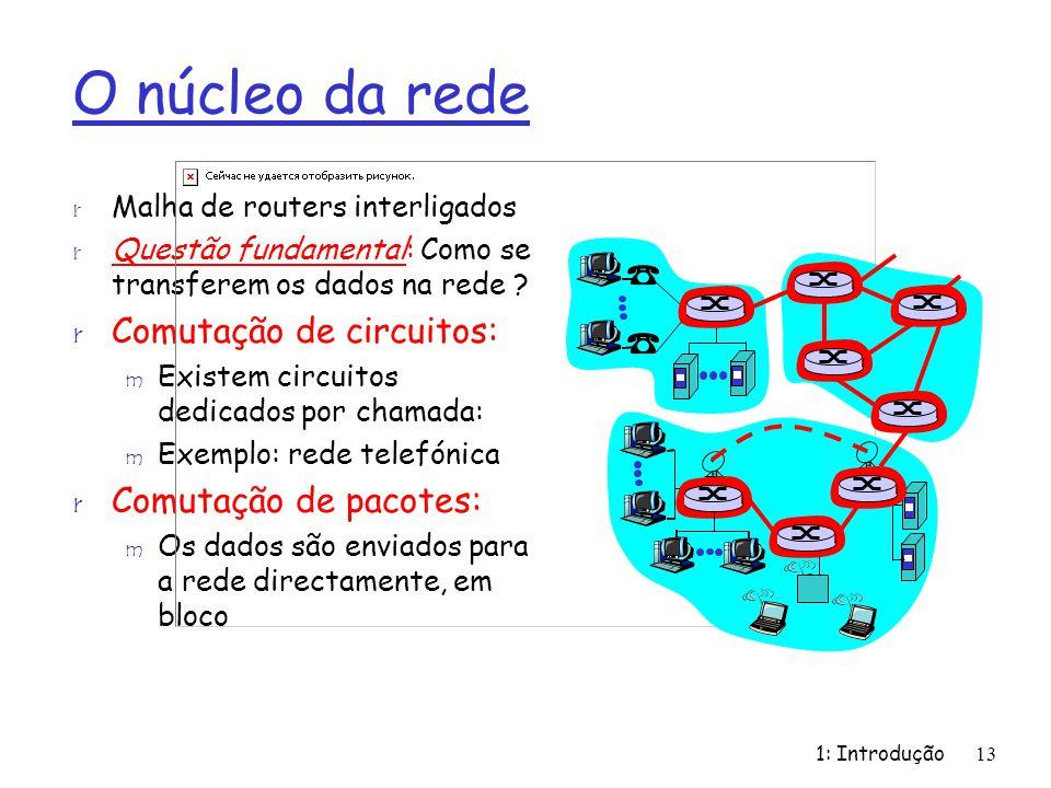1: Introdução13 O núcleo da rede r Malha de routers interligados r Questão fundamental: Como se transferem os dados na rede ? r Comutação de circuitos