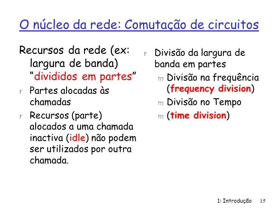 1: Introdução15 Recursos da rede (ex: largura de banda)divididos em partes r Partes alocadas às chamadas idle r Recursos (parte) alocados a uma chamad