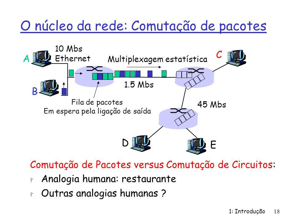 1: Introdução18 Comutação de Pacotes versus Comutação de Circuitos: r Analogia humana: restaurante r Outras analogias humanas ? A B C 10 Mbs Ethernet