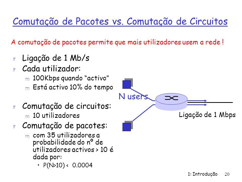 1: Introdução20 Comutação de Pacotes vs. Comutação de Circuitos r Ligação de 1 Mb/s r Cada utilizador: m 100Kbps quando activo m Está activo 10% do te